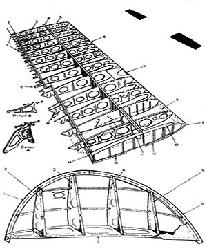 The Restoration Of B 25j 44 30733 Sandbar Mitchell